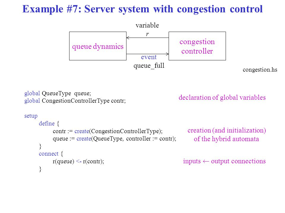 Example #7: Server system with congestion control congestion controller queue dynamics variable r event queue_full global QueueType queue; global CongestionControllerType contr; setup define { contr := create(CongestionControllerType); queue := create(QueueType, controller := contr); } connect { r(queue) <- r(contr); } declaration of global variables creation (and initialization) of the hybrid automata inputs à output connections congestion.hs