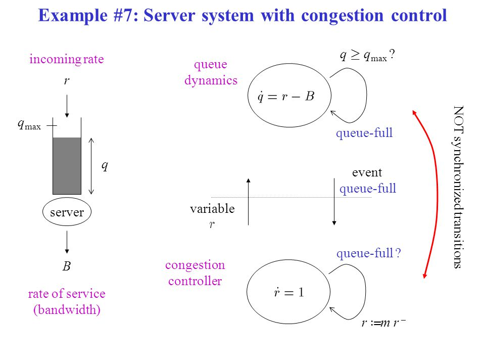 Example #7: Server system with congestion control r server B rate of service (bandwidth) incoming rate q q max q ¸ q max ? r › m r – queue-full queue-