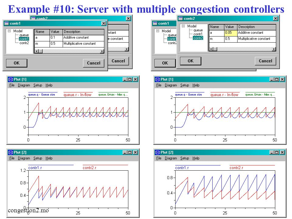 Example #10: Server with multiple congestion controllers congestion2.mo