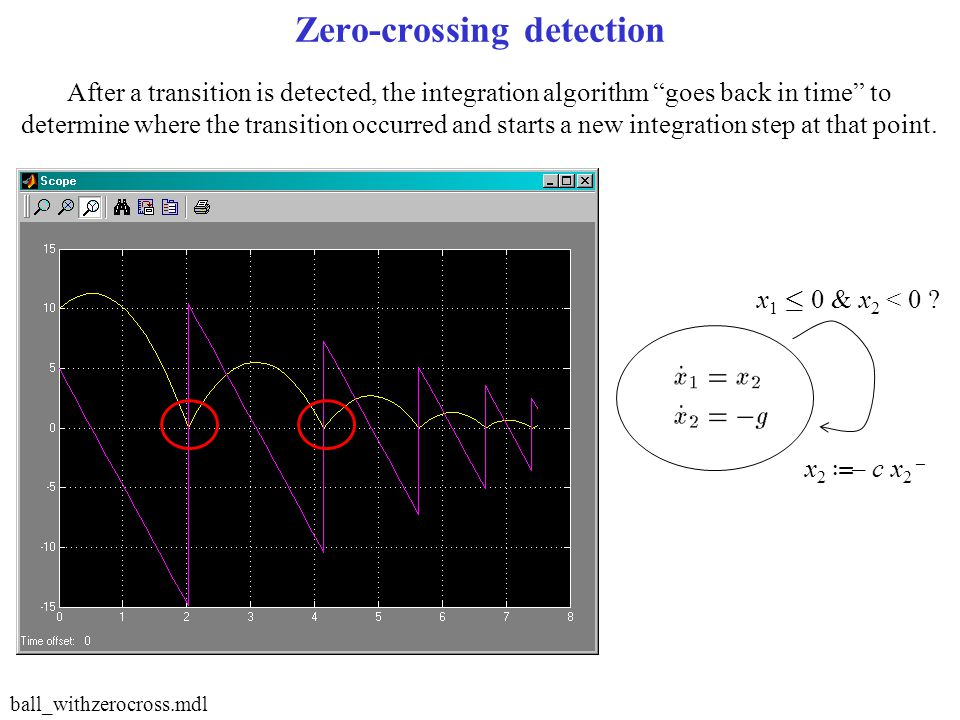 Zero-crossing detection x 1 · 0 & x 2 < 0 .