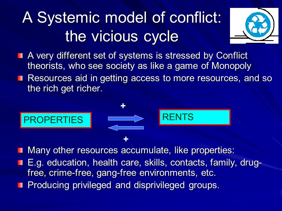 A Systemic model of conflict: the vicious cycle A very different set of systems is stressed by Conflict theorists, who see society as like a game of Monopoly Resources aid in getting access to more resources, and so the rich get richer.