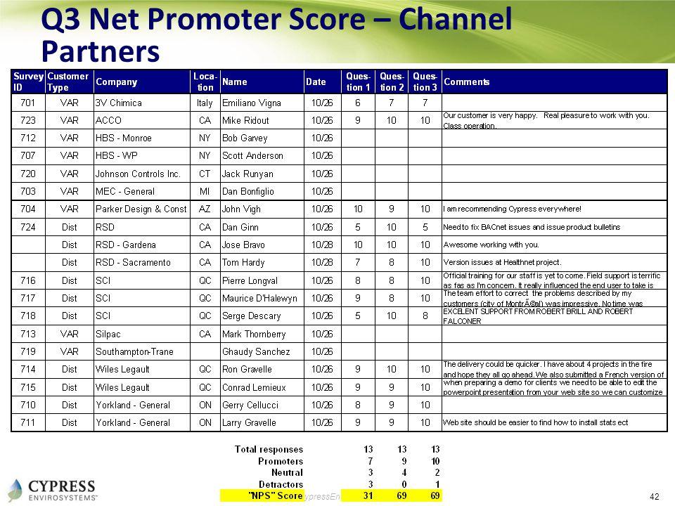42 www.CypressEnvirosystems.com Q3 Net Promoter Score – Channel Partners