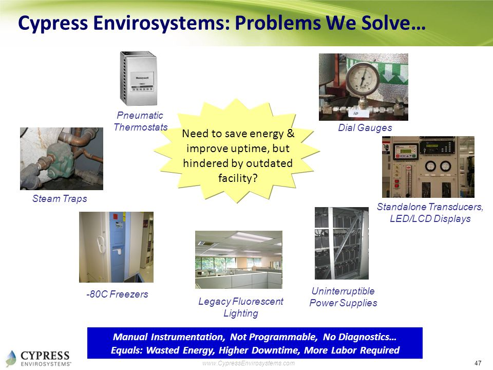 47 www.CypressEnvirosystems.com Cypress Envirosystems: Problems We Solve… Dial Gauges Standalone Transducers, LED/LCD Displays Pneumatic Thermostats M
