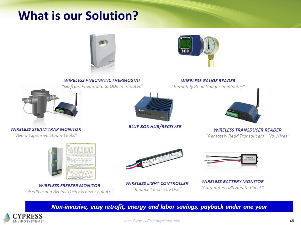 48 www.CypressEnvirosystems.com What is our Solution? Non-invasive, easy retrofit, energy and labor savings, payback under one year WIRELESS PNEUMATIC