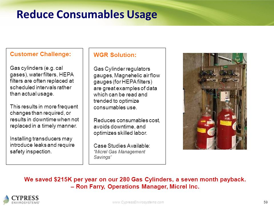 59 www.CypressEnvirosystems.com Reduce Consumables Usage Customer Challenge: Gas cylinders (e.g. cal gases), water filters, HEPA filters are often rep