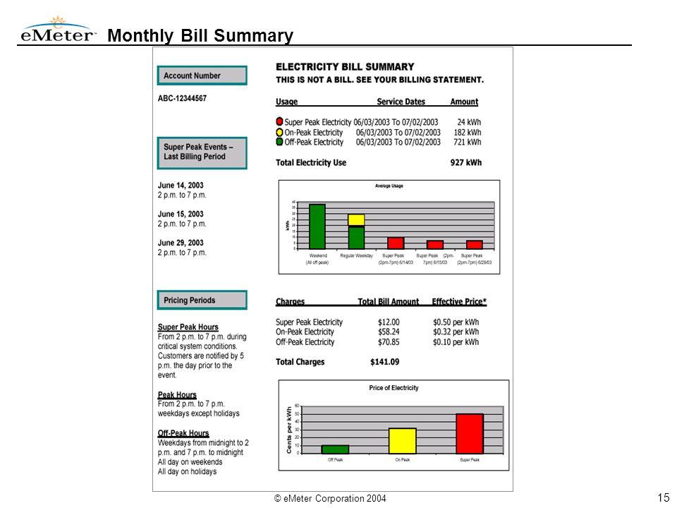 15 © eMeter Corporation 2004 Monthly Bill Summary