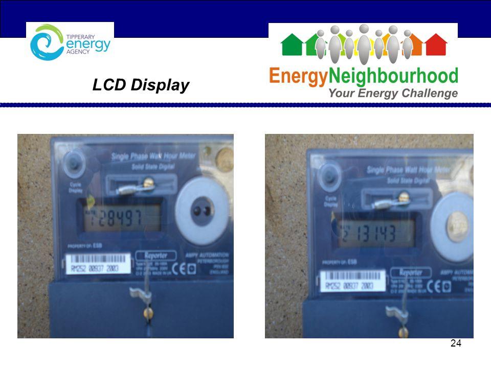 24 LCD Display