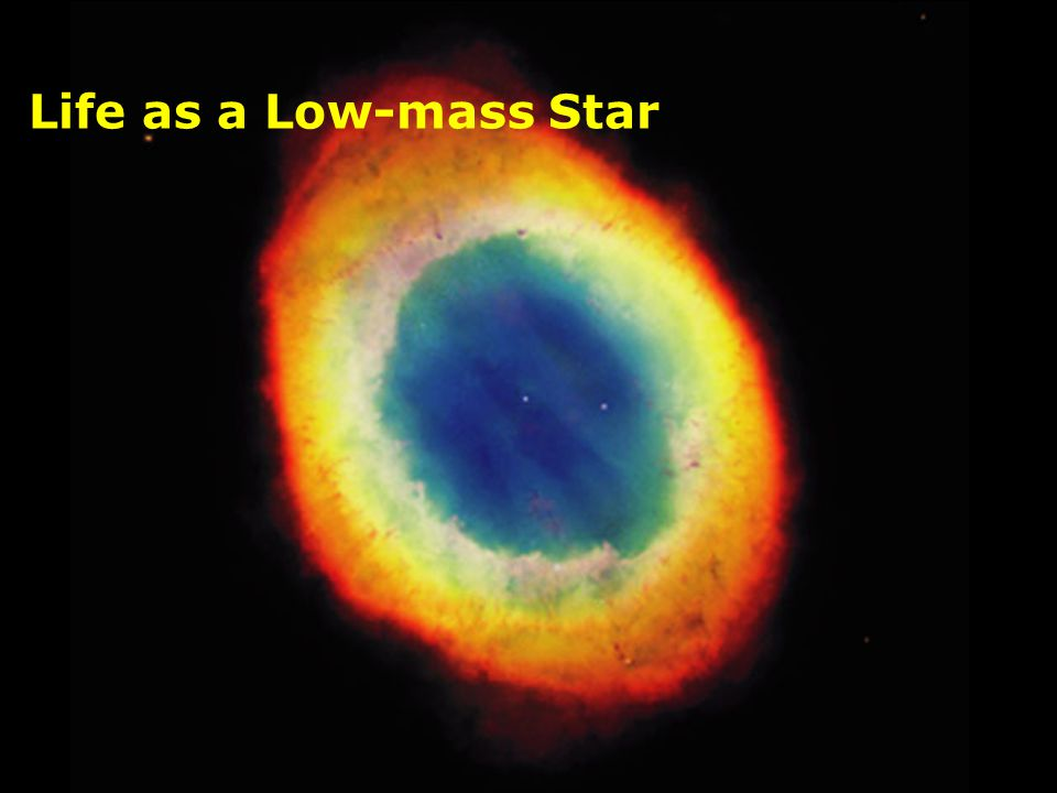 High-mass Star Summary 1.Main Sequence: H fuses to He in core.