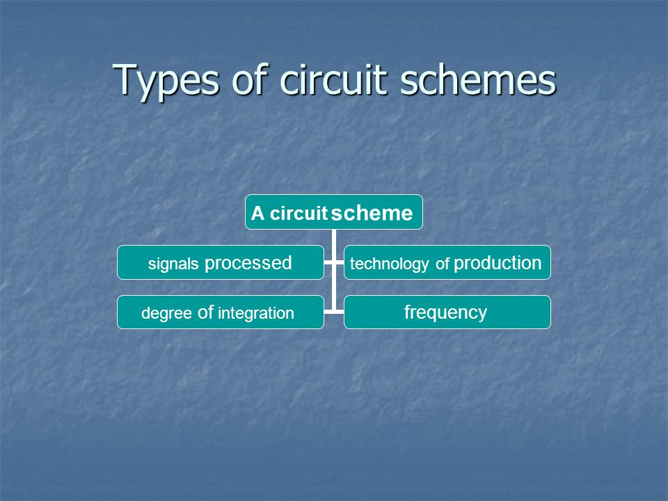 Types of circuit schemes A circuit scheme signals processed technology of production degree of integration frequency