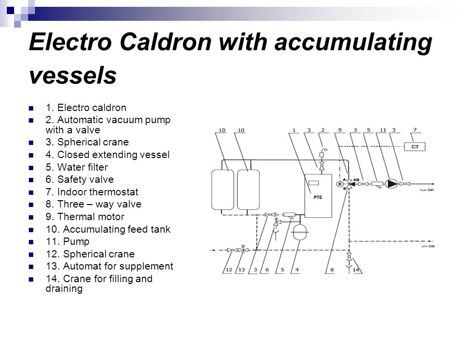 Electro Caldron with accumulating vessels 1. Electro caldron 2.