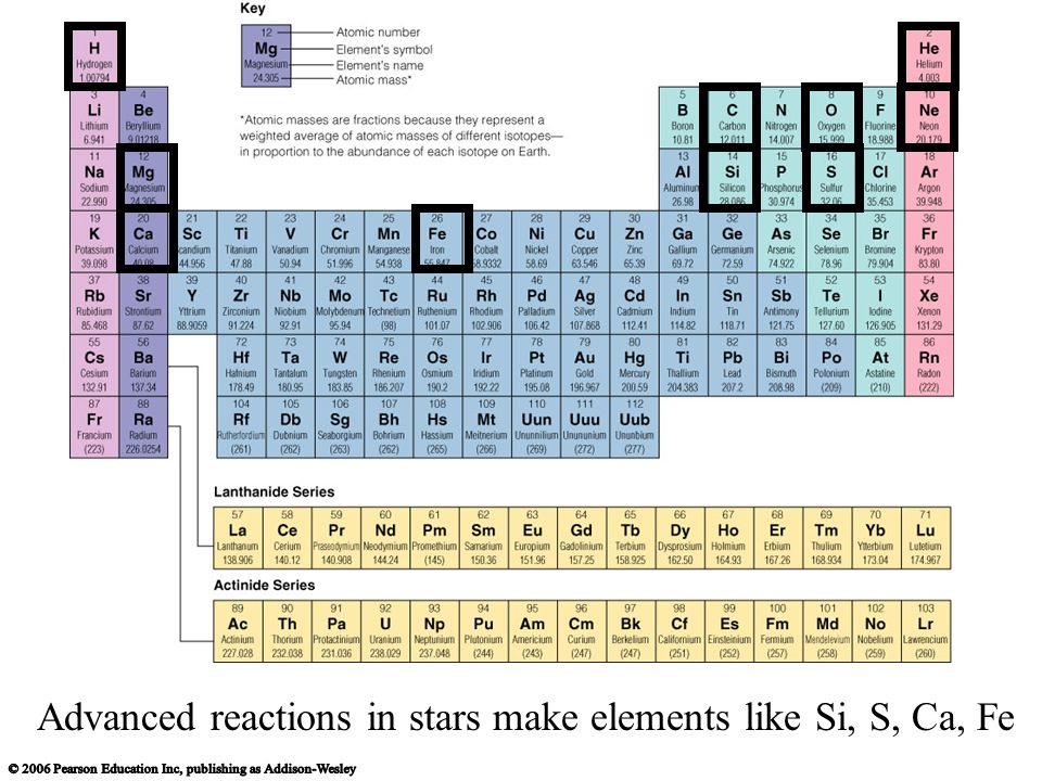 Advanced reactions in stars make elements like Si, S, Ca, Fe