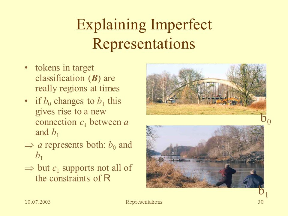 10.07.2003Representations30 Explaining Imperfect Representations tokens in target classification (B) are really regions at times if b 0 changes to b 1