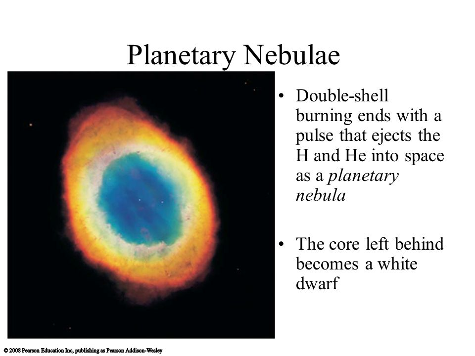 Planetary Nebulae Double-shell burning ends with a pulse that ejects the H and He into space as a planetary nebula The core left behind becomes a white dwarf