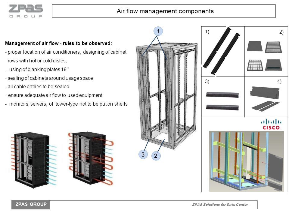 ZPAS Solutions for Data Center ZPAS GROUP Air flow management components 3 1 2 Management of air flow - rules to be observed: - proper location of air