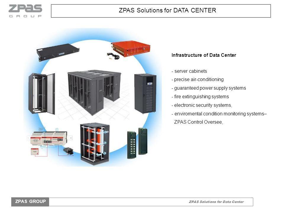 ZPAS Solutions for Data Center ZPAS GROUP Fire extinguishing installation using gas FM-200, NOVEC1230 1 2 3 4 5 6 7 1.