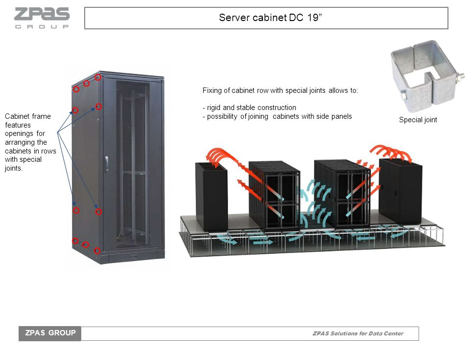 ZPAS Solutions for Data Center ZPAS GROUP 1 3 2 Air flow management in server cabinets 1) 2) 3) Vertical hot air duct Cold air deflector Air flow guide vane