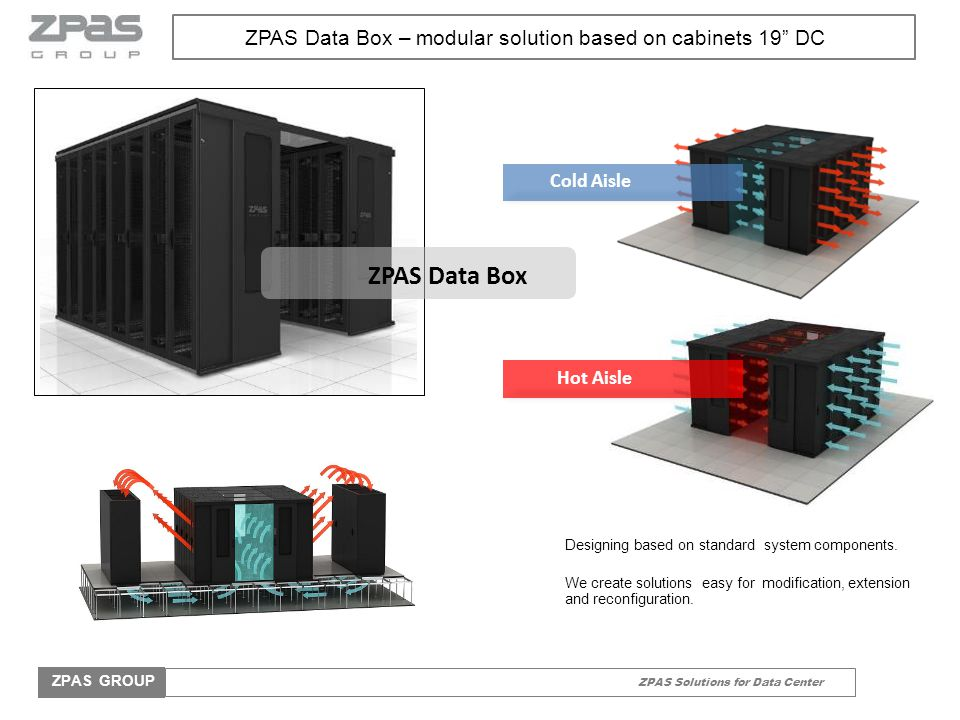 "ZPAS Solutions for Data Center ZPAS GROUP ZPAS Data Box – modular solution based on cabinets 19"" DC Designing based on standard system components. We"