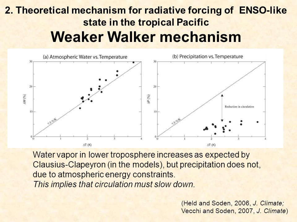 2. Theoretical mechanism for radiative forcing of ENSO-like state in the tropical Pacific Weaker Walker mechanism Water vapor in lower troposphere inc
