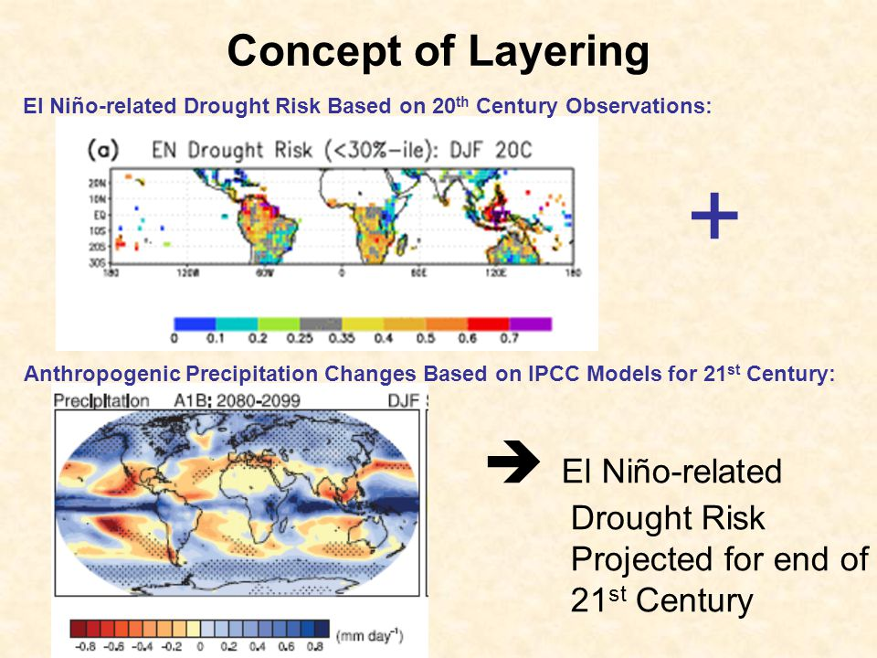 Concept of Layering El Niño-related Drought Risk Based on 20 th Century Observations: Anthropogenic Precipitation Changes Based on IPCC Models for 21 st Century: +  El Niño-related Drought Risk Projected for end of 21 st Century