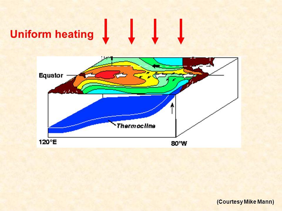 IPCC Model Composites: 20C vs 21C El Niño (DJF) 30-year moving climatology Models categorized by ENSO Variance (Coelho & Goddard, 2009, J.