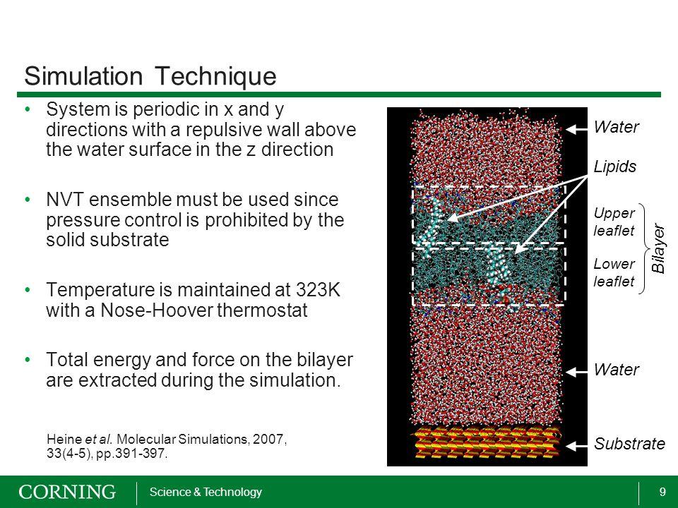 20Science & Technology AFM measurements Spreading of Bilayer on Synthetic Substrates AFM image & measurements courtesy Sergiy Minko, Clarkson University Ref: Nanoletters, 2008, 8(3), 941-944