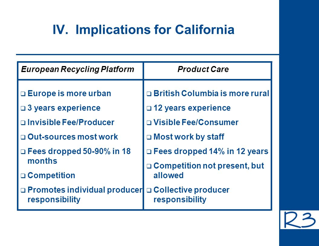 IV. Implications for California  Europe is more urban  3 years experience  Invisible Fee/Producer  Out-sources most work  Fees dropped 50-90% in