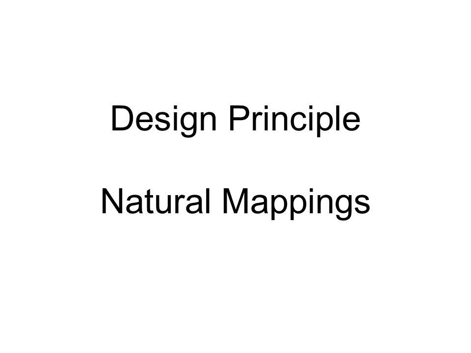 Design Principle Natural Mappings