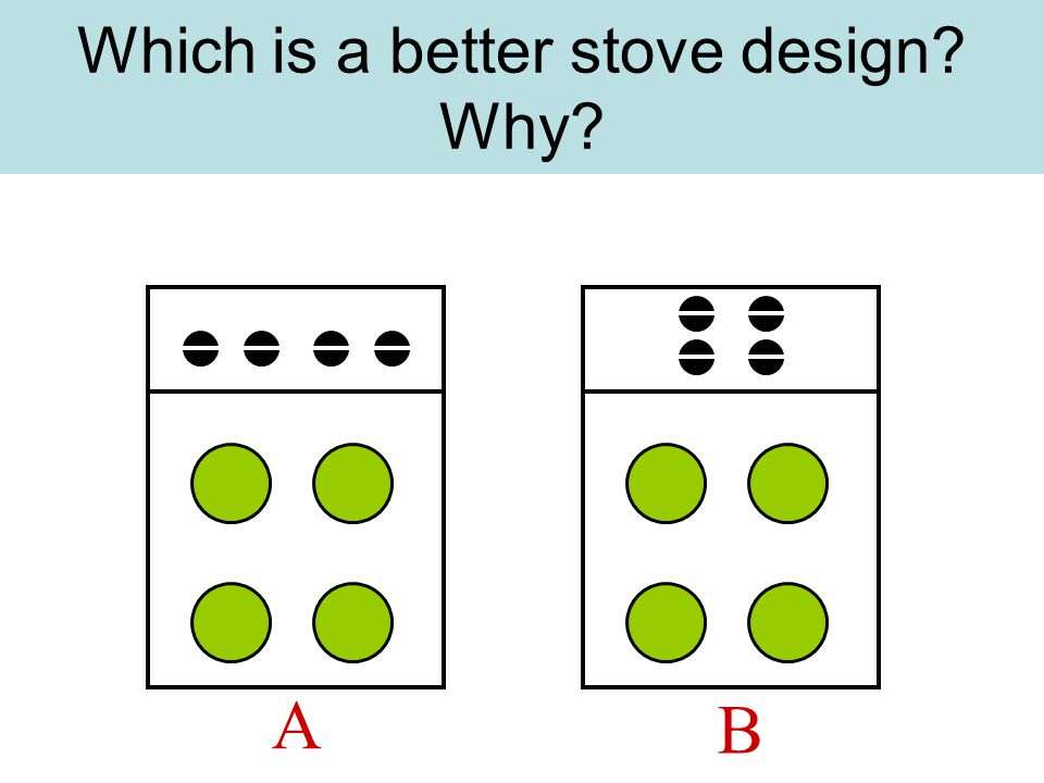 Which is a better stove design? Why? A B
