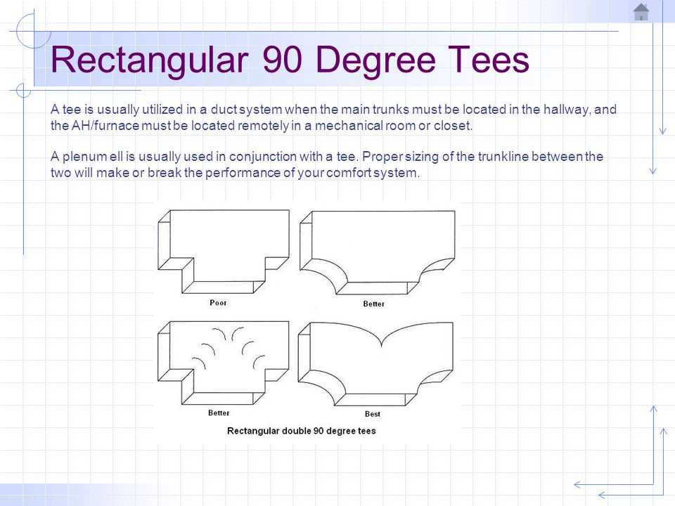 Rectangular 90 Degree Tees A tee is usually utilized in a duct system when the main trunks must be located in the hallway, and the AH/furnace must be