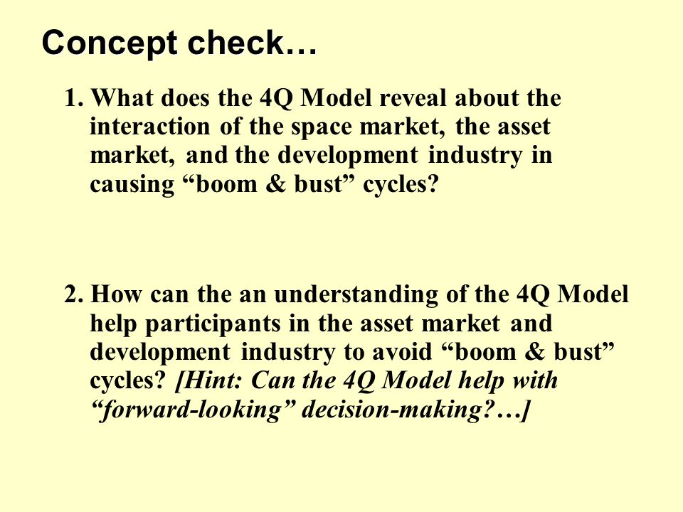 """1. What does the 4Q Model reveal about the interaction of the space market, the asset market, and the development industry in causing """"boom & bust"""" cy"""