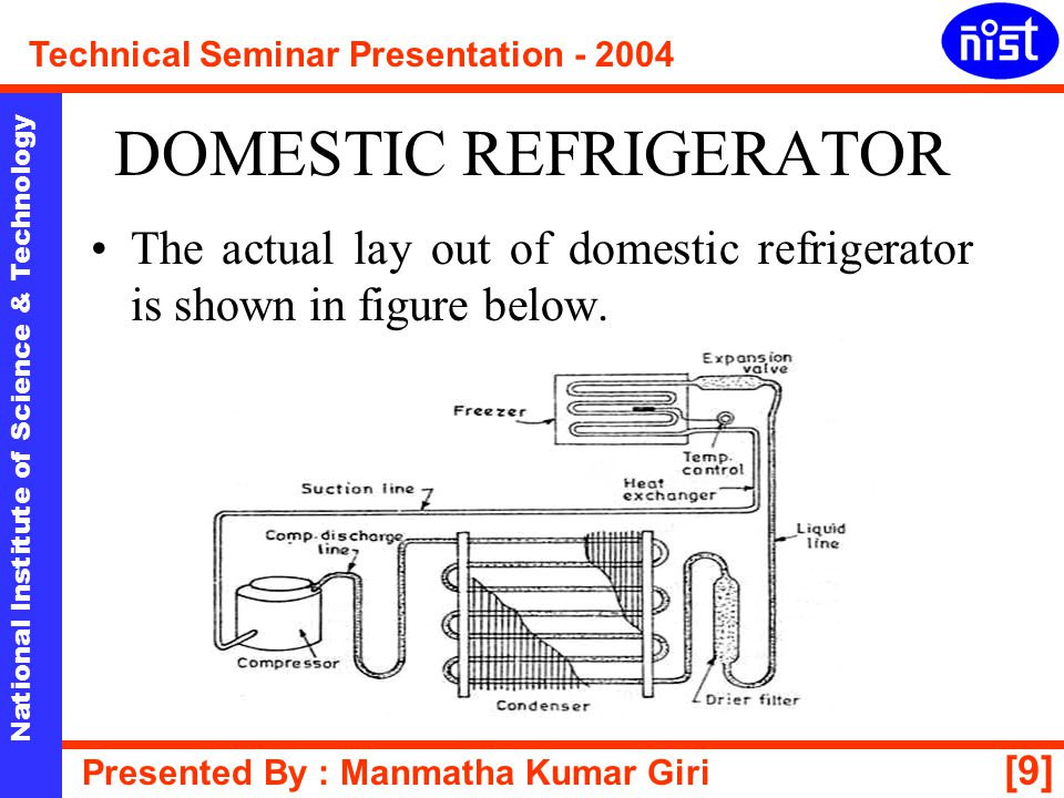 [10] National Institute of Science & Technology Technical Seminar Presentation - 2004 Presented By : Manmatha Kumar Giri ELECTRICAL CIRCUIT OF REFRIGERATOR The main parts of the electrical circuit are shown in figure below The various parts are 1.