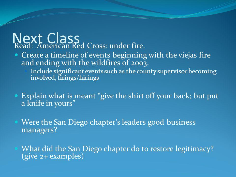 Next Class Read: American Red Cross: under fire.