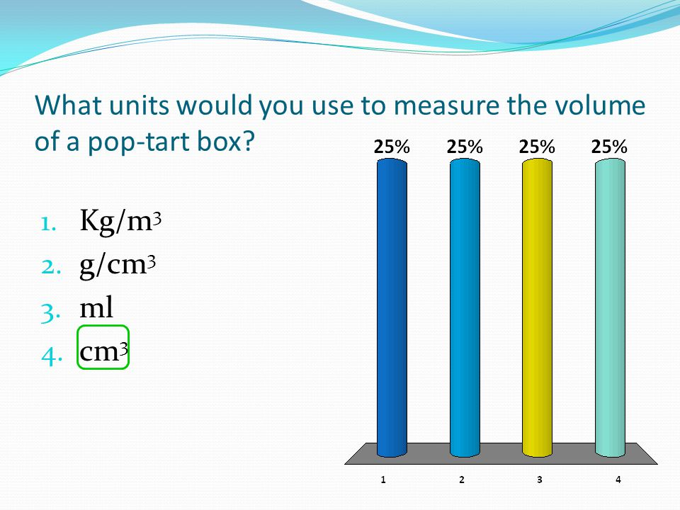 What units would you use to measure the volume of a pop-tart box? 1. Kg/m 3 2. g/cm 3 3. ml 4. cm 3