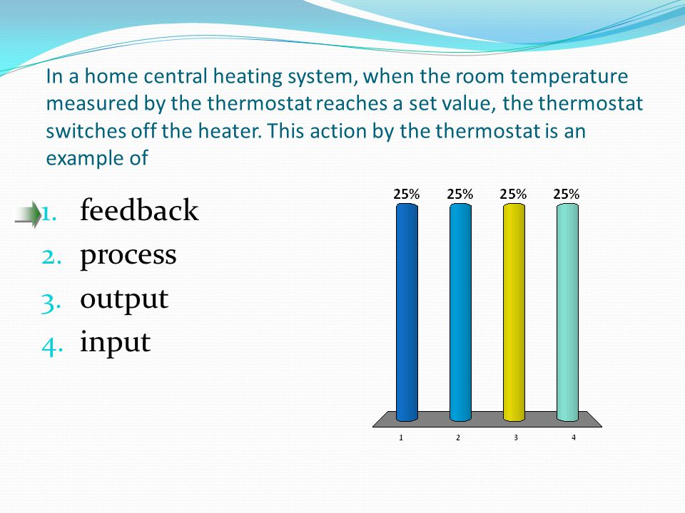 In a home central heating system, when the room temperature measured by the thermostat reaches a set value, the thermostat switches off the heater. Th