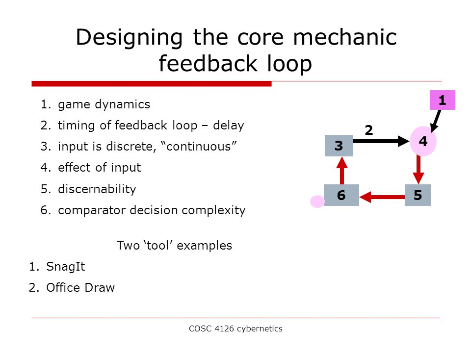 COSC 4126 cybernetics Designing the core mechanic feedback loop 3 4 56 1 2 1.game dynamics 2.timing of feedback loop – delay 3.input is discrete, continuous 4.effect of input 5.discernability 6.comparator decision complexity Two 'tool' examples 1.SnagIt 2.Office Draw