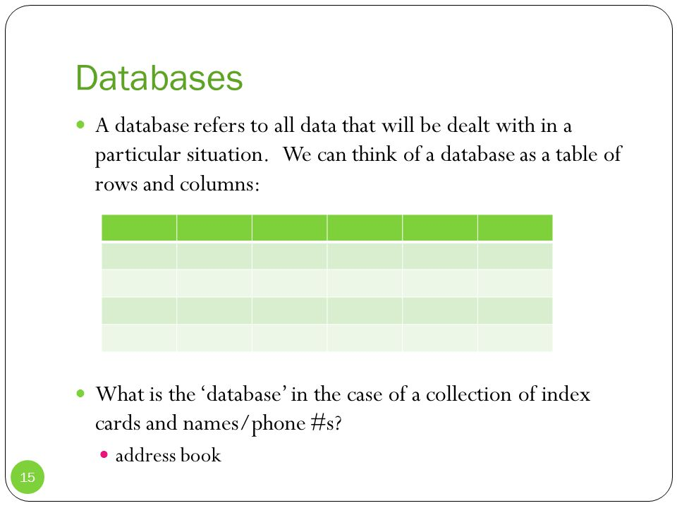 Databases A database refers to all data that will be dealt with in a particular situation.