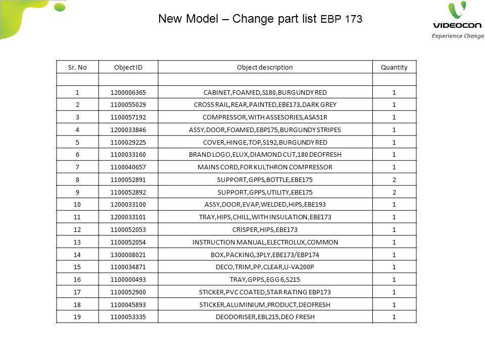 New Model – Change part list EBP 173 Sr.