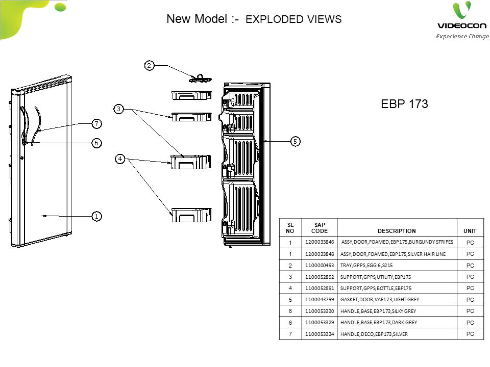 New Model :- EXPLODED VIEWS SL NO SAP CODEDESCRIPTIONUNIT 1 1200033846ASSY,DOOR,FOAMED,EBP175,BURGUNDY STRIPES PC 1 1200033848 ASSY,DOOR,FOAMED,EBP175,SILVER HAIR LINE PC 2 1100000493 TRAY,GPPS,EGG 6,S215 PC 3 1100052892 SUPPORT,GPPS,UTILITY,EBP175 PC 4 1100052891 SUPPORT,GPPS,BOTTLE,EBP175 PC 5 1100043799 GASKET,DOOR,VAE173,LIGHT GREY PC 6 1100053330 HANDLE,BASE,EBP173,SILKY GREY PC 6 1100053329 HANDLE,BASE,EBP173,DARK GREY PC 7 1100053334 HANDLE,DECO,EBP173,SILVER PC EBP 173