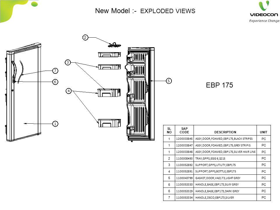 New Model :- EXPLODED VIEWS SL NO SAP CODEDESCRIPTIONUNIT 1 1200033845 ASSY,DOOR,FOAMED,EBP175,BLACK STRIPES PC 1 1200033847 ASSY,DOOR,FOAMED,EBP175,GREY STRIPIS PC 1 1200033848 ASSY,DOOR,FOAMED,EBP175,SILVER HAIR LINE PC 2 1100000493 TRAY,GPPS,EGG 6,S215 PC 3 1100052892 SUPPORT,GPPS,UTILITY,EBP175 PC 4 1100052891 SUPPORT,GPPS,BOTTLE,EBP175 PC 5 1100043799 GASKET,DOOR,VAE173,LIGHT GREY PC 6 1100053330 HANDLE,BASE,EBP173,SILKY GREY PC 6 1100053329 HANDLE,BASE,EBP173,DARK GREY PC 7 1100053334 HANDLE,DECO,EBP173,SILVER PC EBP 175