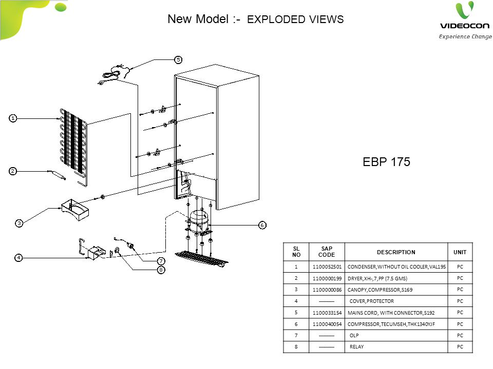 New Model :- EXPLODED VIEWS SL NO SAP CODE DESCRIPTIONUNIT 1 1100052501 CONDENSER,WITHOUT OIL COOLER,VAL195 PC 2 1100000199 DRYER,XH-,7,PP (7.5 GMS) PC 3 1100000086 CANOPY,COMPRESSOR,S169 PC 4----------COVER,PROTECTORPC 5 1100033154 MAINS CORD, WITH CONNECTOR,S192 PC 6 1100040054 COMPRESSOR,TECUMSEH,THK1340YJF PC 7----------OLPPC 8----------RELAYPC EBP 175