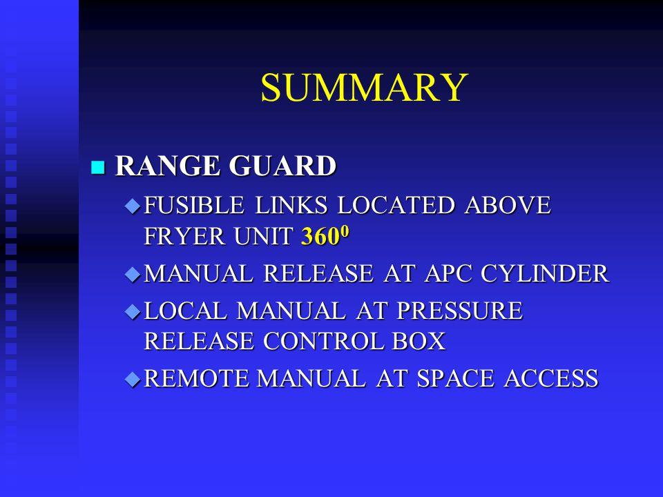 SUMMARY n RANGE GUARD u FUSIBLE LINKS LOCATED ABOVE FRYER UNIT 360 0 u MANUAL RELEASE AT APC CYLINDER u LOCAL MANUAL AT PRESSURE RELEASE CONTROL BOX u