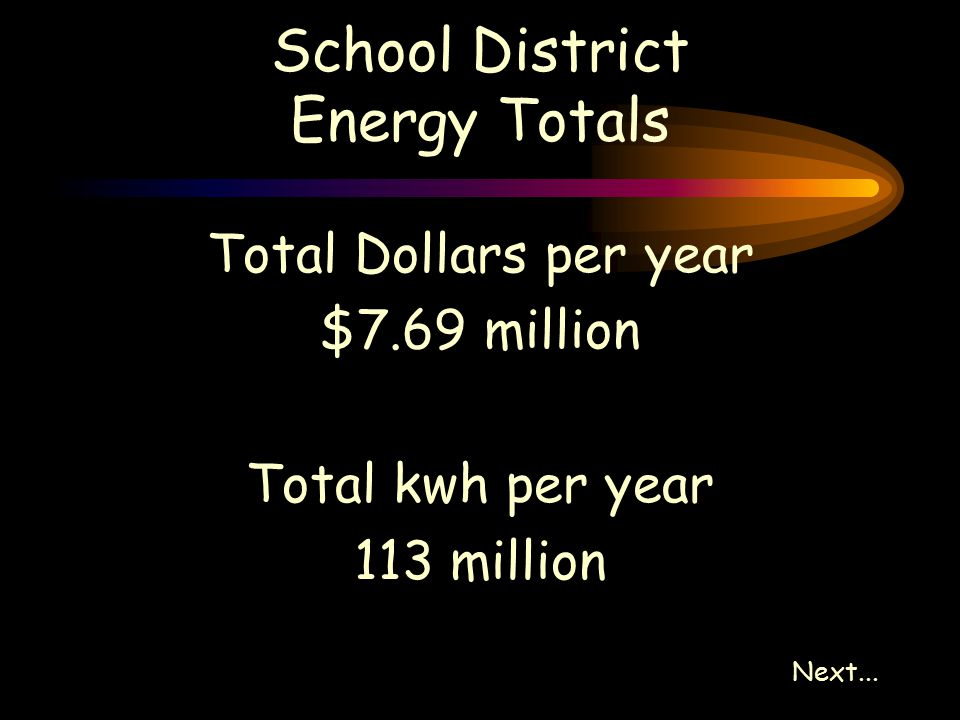 School District Energy Totals Total Dollars per year $7.69 million Total kwh per year 113 million Next...