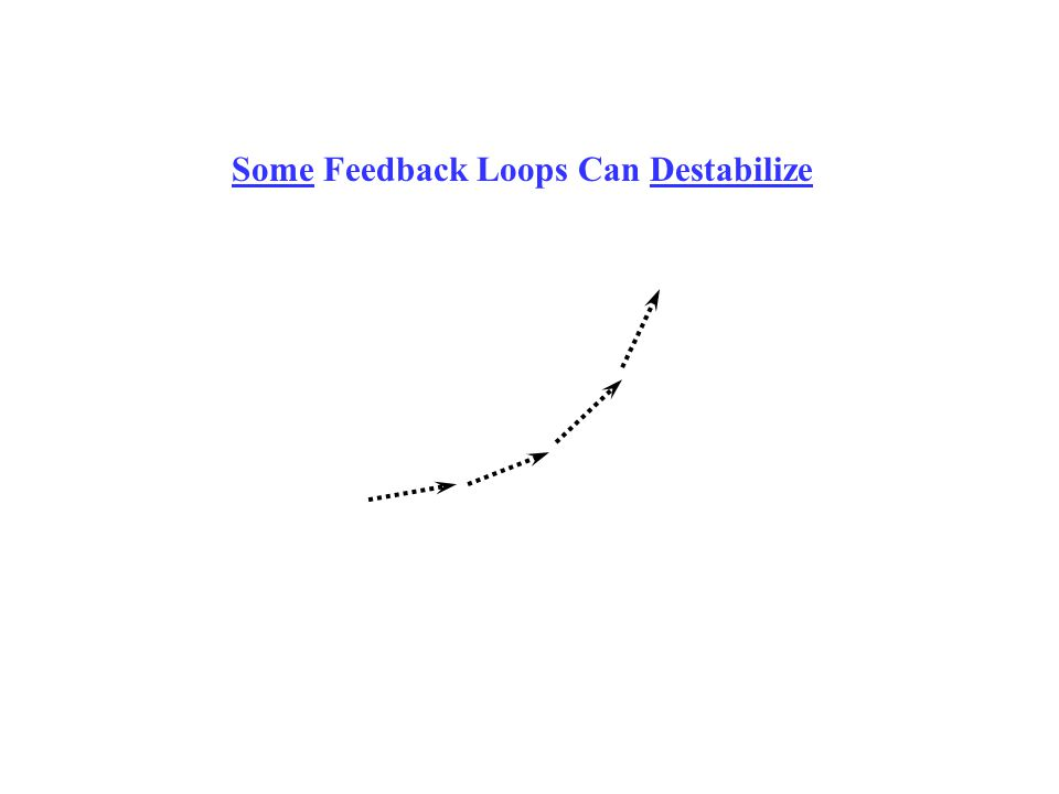 Some Feedback Loops Can Destabilize