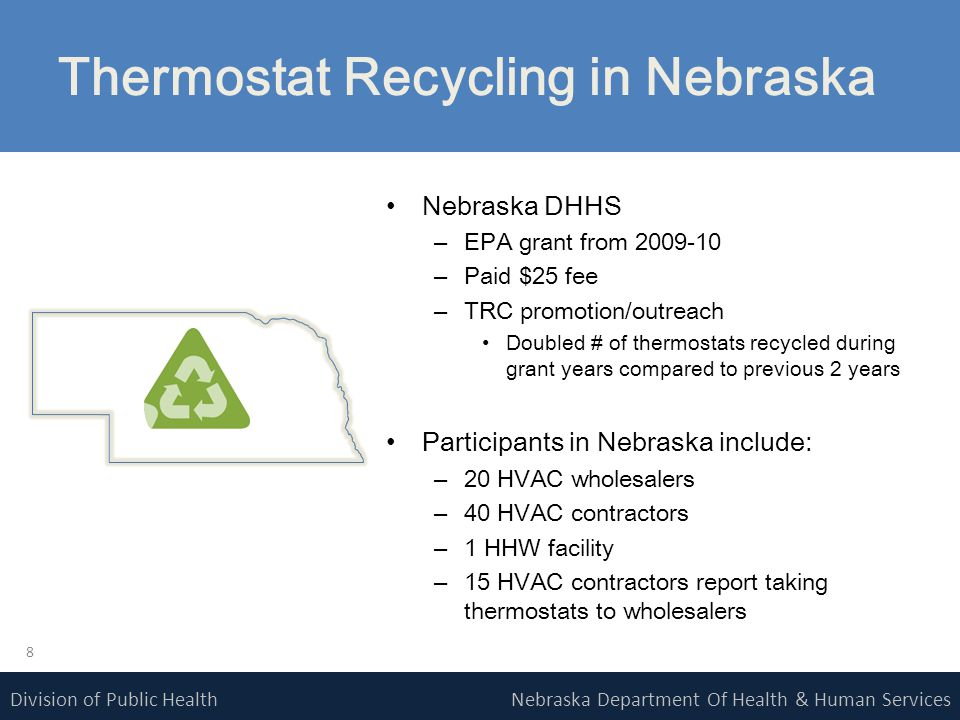 Nebraska Department Of Health & Human ServicesDivision of Public Health Thermostat Recycling in Nebraska Nebraska DHHS –EPA grant from 2009-10 –Paid $25 fee –TRC promotion/outreach Doubled # of thermostats recycled during grant years compared to previous 2 years Participants in Nebraska include: –20 HVAC wholesalers –40 HVAC contractors –1 HHW facility –15 HVAC contractors report taking thermostats to wholesalers 8