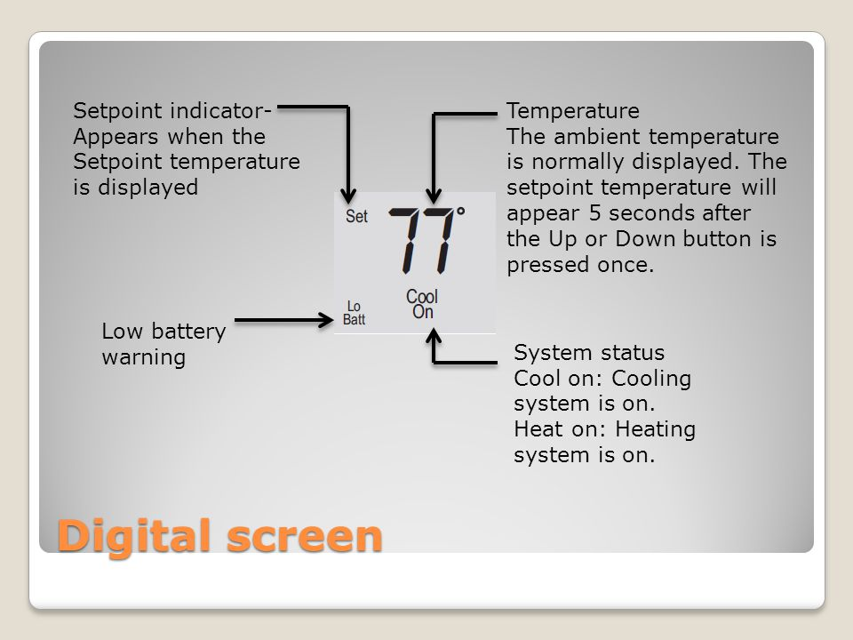 Digital screen Setpoint indicator- Appears when the Setpoint temperature is displayed Low battery warning Temperature The ambient temperature is normally displayed.