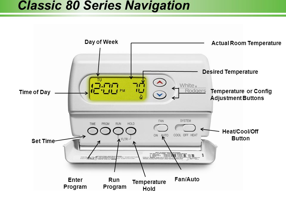 Classic 80 Series Navigation Day of Week Time of Day Fan/Auto Temperature Hold Temperature or Config Adjustment Buttons Actual Room Temperature Desire