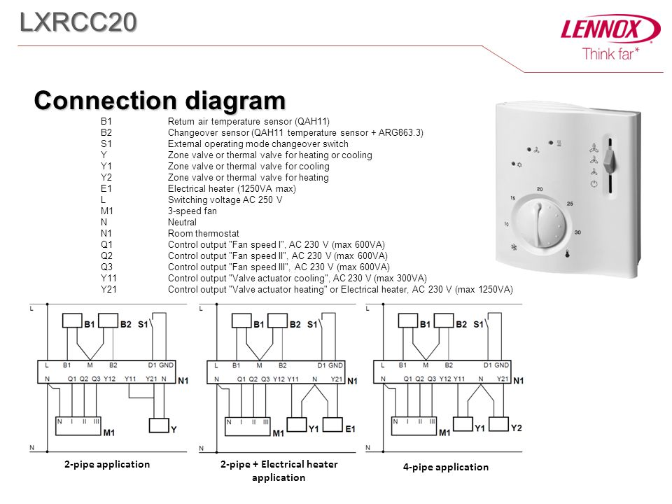 Connection diagram Connection diagram B1Return air temperature sensor (QAH11) B2 Changeover sensor (QAH11 temperature sensor + ARG863.3) S1 External o