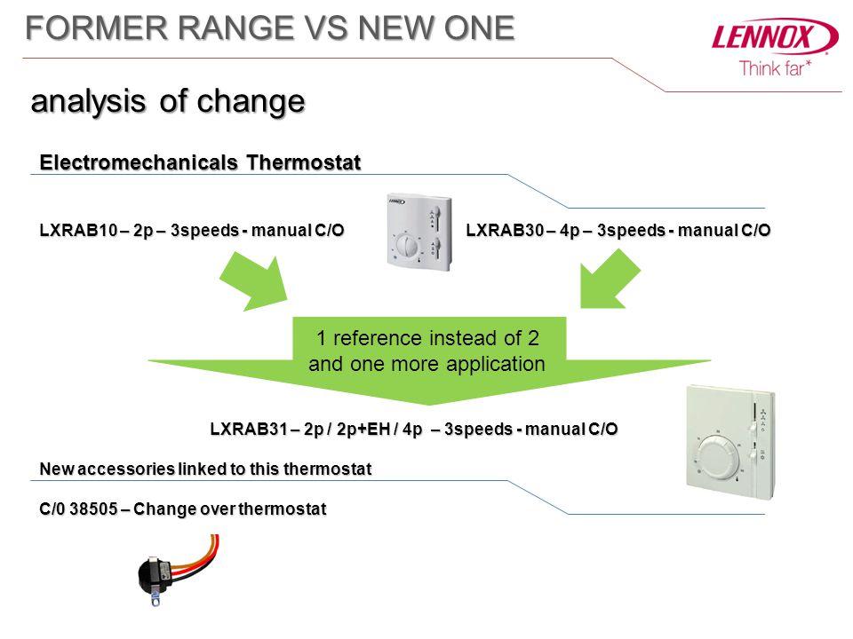 Electromechanicals Thermostat LXRAB10 – 2p – 3speeds - manual C/OLXRAB30 – 4p – 3speeds - manual C/O LXRAB31 – 2p / 2p+EH / 4p – 3speeds - manual C/O