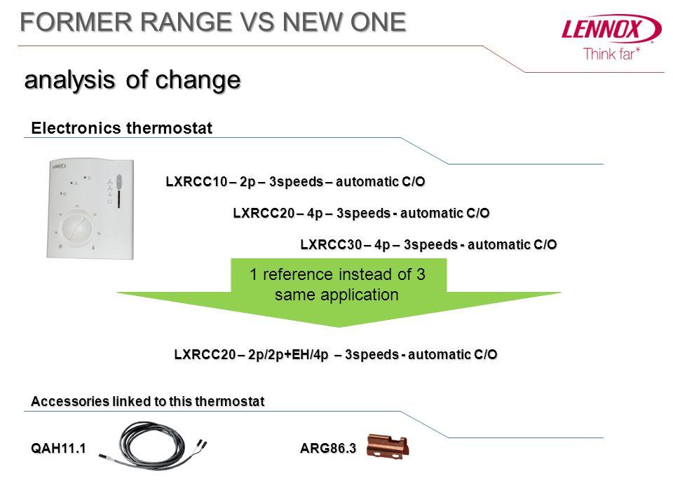 Electronics thermostat LXRCC10 – 2p – 3speeds – automatic C/O LXRCC20 – 4p – 3speeds - automatic C/O LXRCC30 – 4p – 3speeds - automatic C/O LXRCC20 –