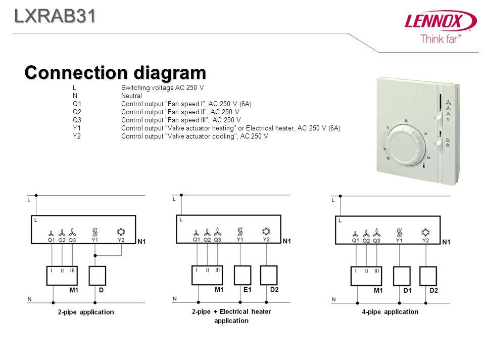 Connection diagram Connection diagram L Switching voltage AC 250 V N Neutral Q1 Control output